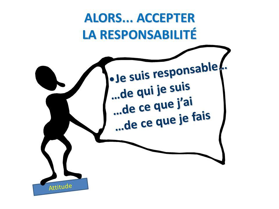 ALORS... ACCEPTER LA RESPONSABILITÉ Je suis Responsable...... Pour qui je Suis...... Pour quoi j'Ai... Pour quoi je Fais Attitude Je suis responsable…