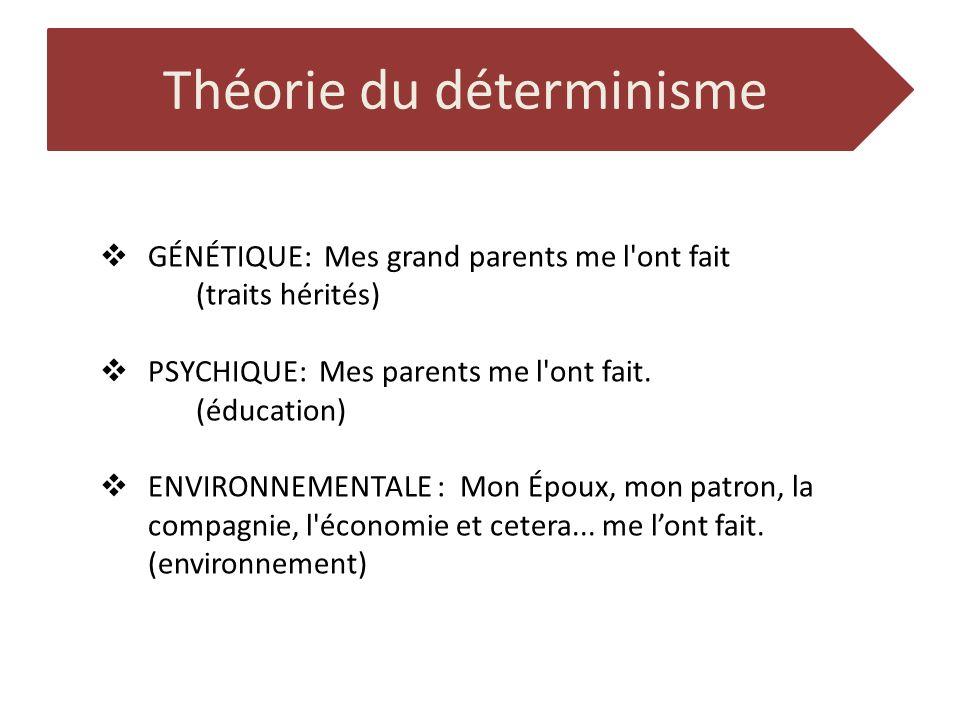 Théorie du déterminisme GÉNÉTIQUE: Mes grand parents me l'ont fait (traits hérités) PSYCHIQUE: Mes parents me l'ont fait. (éducation) ENVIRONNEMENTALE