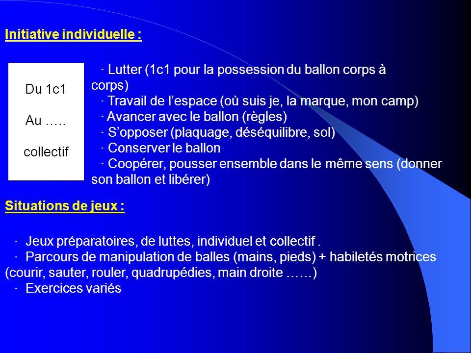 Initiative individuelle : · Lutter (1c1 pour la possession du ballon corps à corps) · Travail de lespace (où suis je, la marque, mon camp) · Avancer a