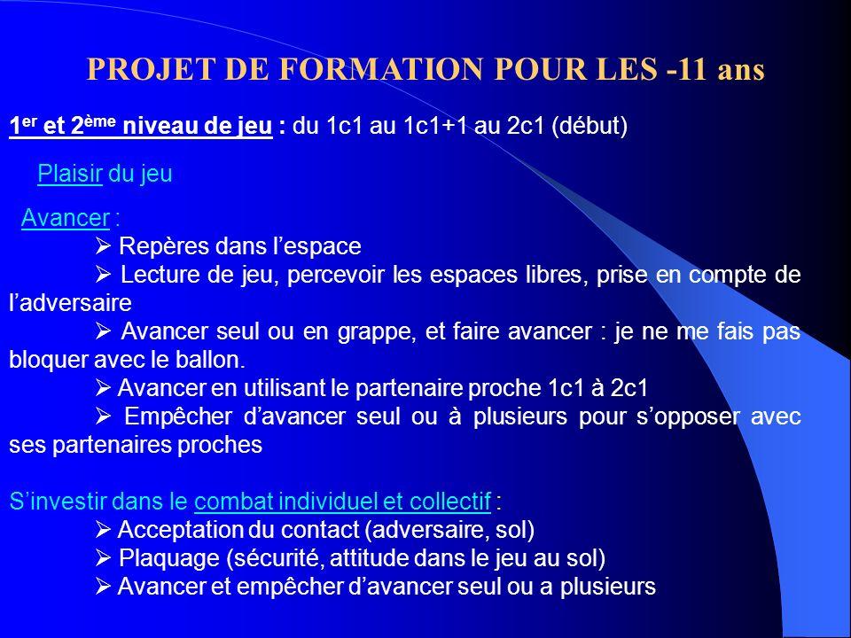PROJET DE FORMATION POUR LES -11 ans 1 er et 2 ème niveau de jeu : du 1c1 au 1c1+1 au 2c1 (début) Plaisir du jeu Avancer : Repères dans lespace Lectur