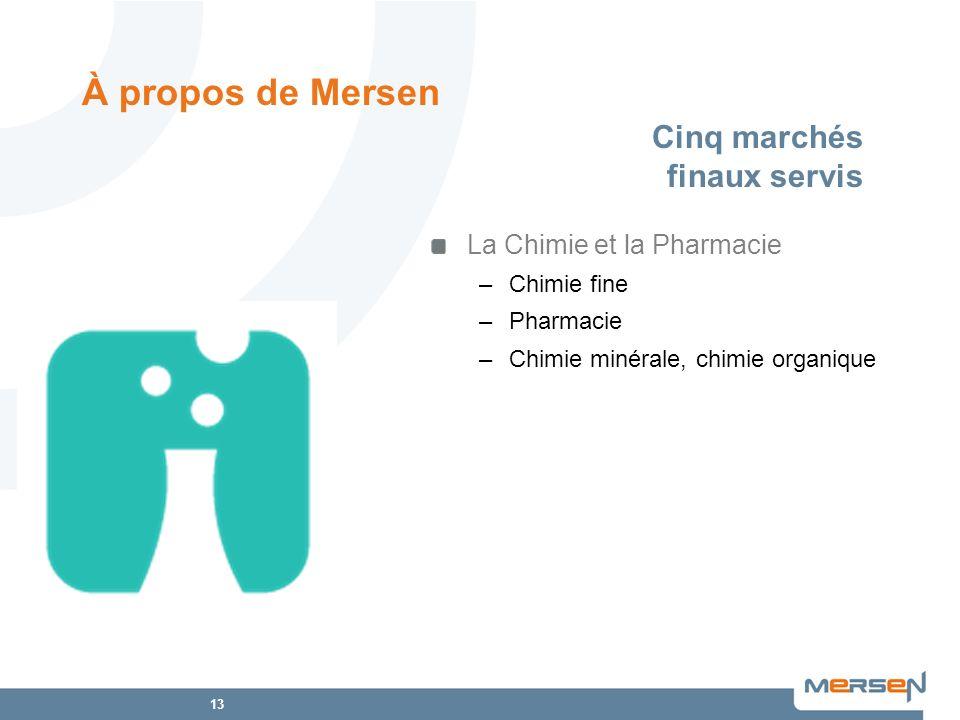 13 La Chimie et la Pharmacie –Chimie fine –Pharmacie –Chimie minérale, chimie organique Cinq marchés finaux servis À propos de Mersen