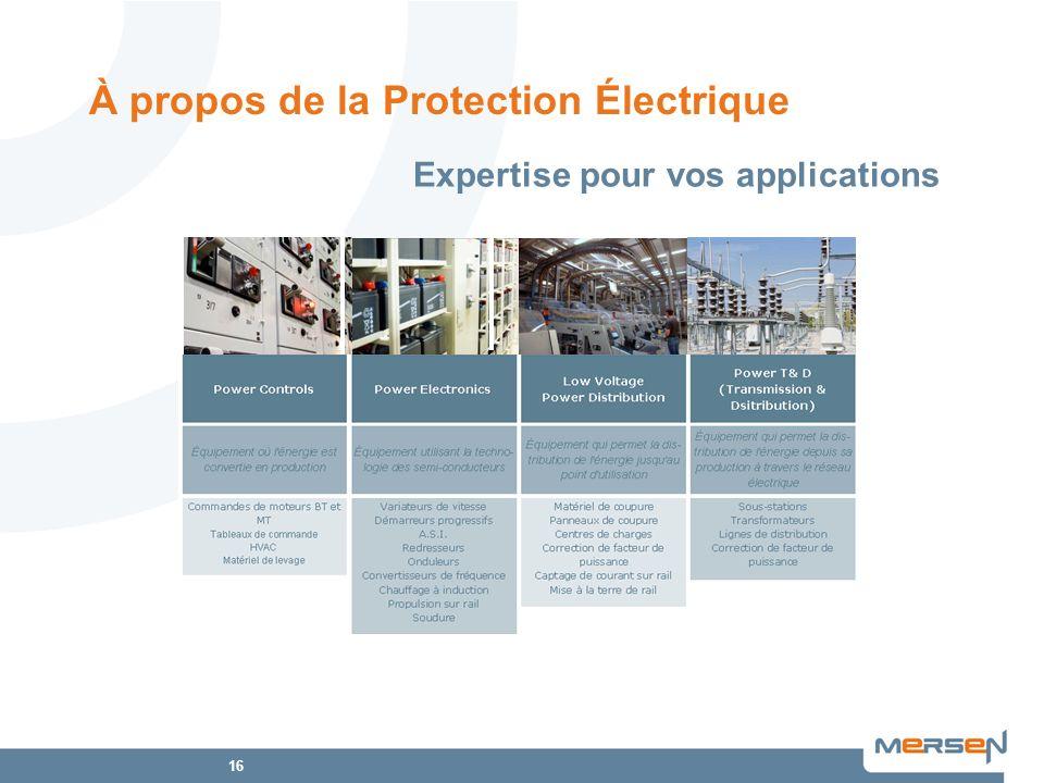 16 À propos de la Protection Électrique Expertise pour vos applications