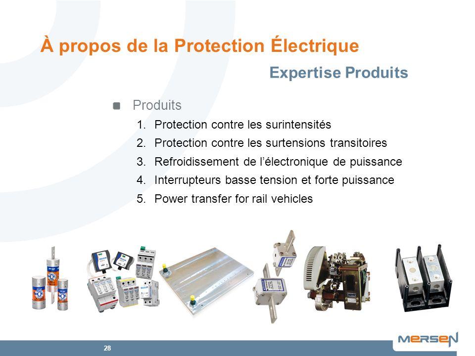28 Produits 1.Protection contre les surintensités 2.Protection contre les surtensions transitoires 3.Refroidissement de lélectronique de puissance 4.I