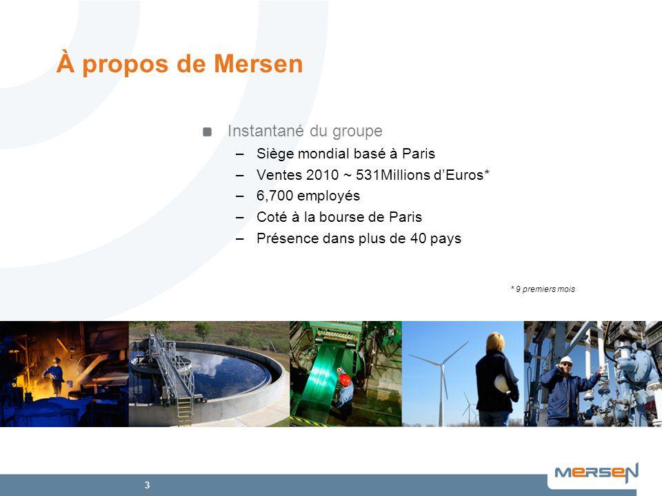 3 Instantané du groupe –Siège mondial basé à Paris –Ventes 2010 ~ 531Millions dEuros* –6,700 employés –Coté à la bourse de Paris –Présence dans plus d