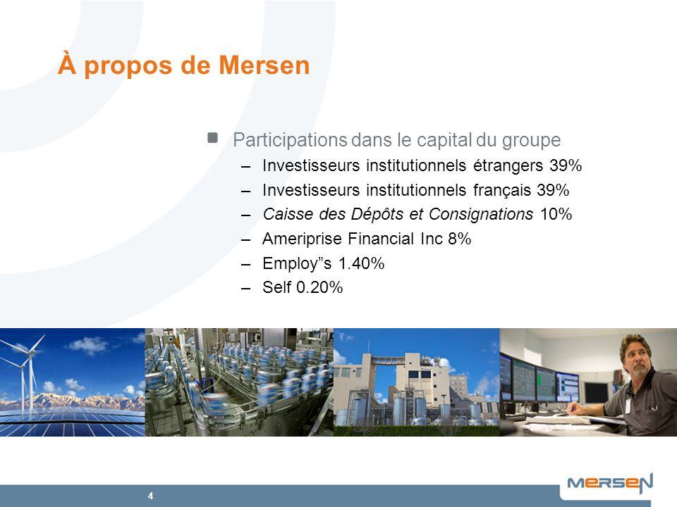 4 Participations dans le capital du groupe –Investisseurs institutionnels étrangers 39% –Investisseurs institutionnels français 39% –Caisse des Dépôts