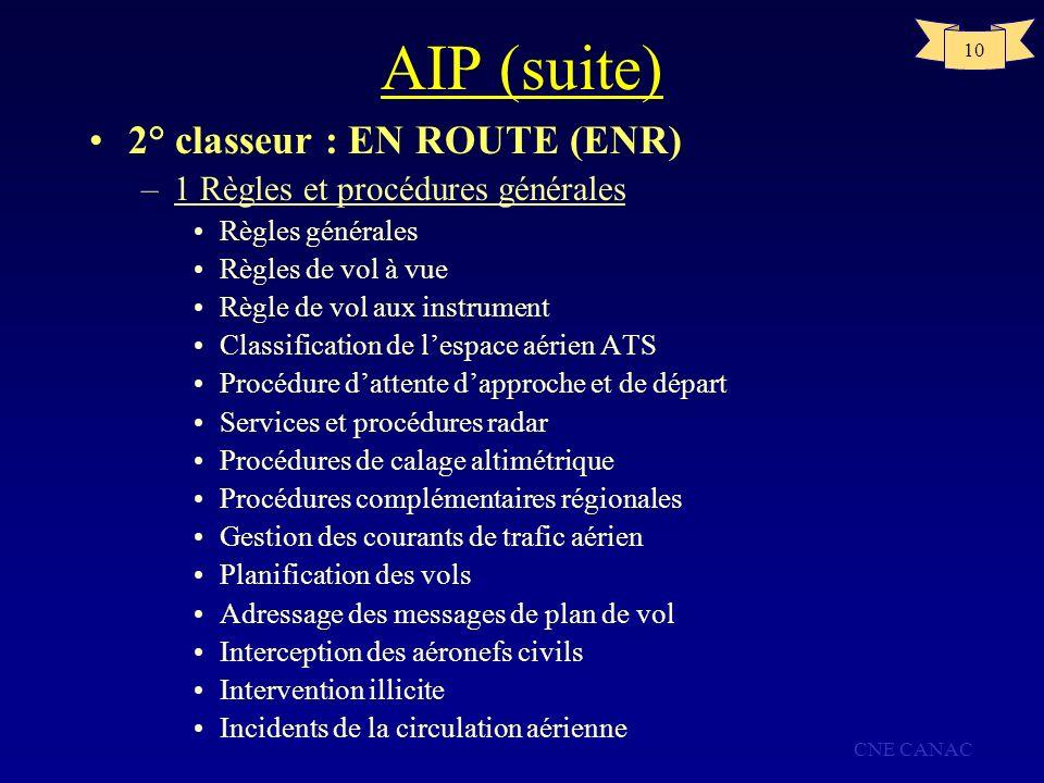 CNE CANAC 10 AIP (suite) 2° classeur : EN ROUTE (ENR) –1 Règles et procédures générales Règles générales Règles de vol à vue Règle de vol aux instrume