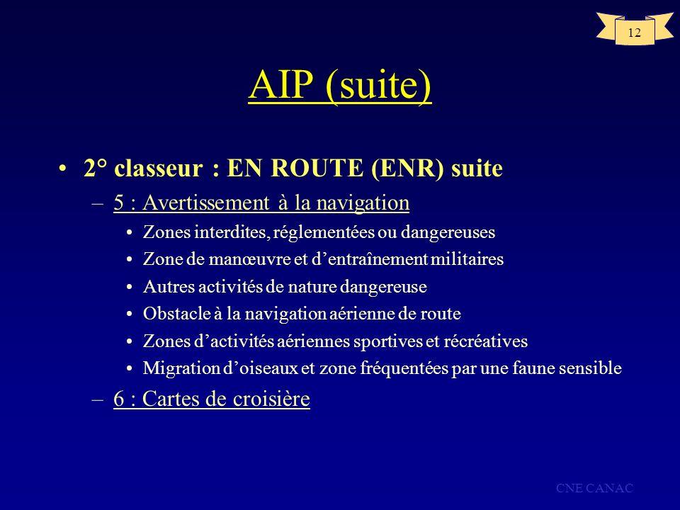 CNE CANAC 12 AIP (suite) 2° classeur : EN ROUTE (ENR) suite –5 : Avertissement à la navigation Zones interdites, réglementées ou dangereuses Zone de m