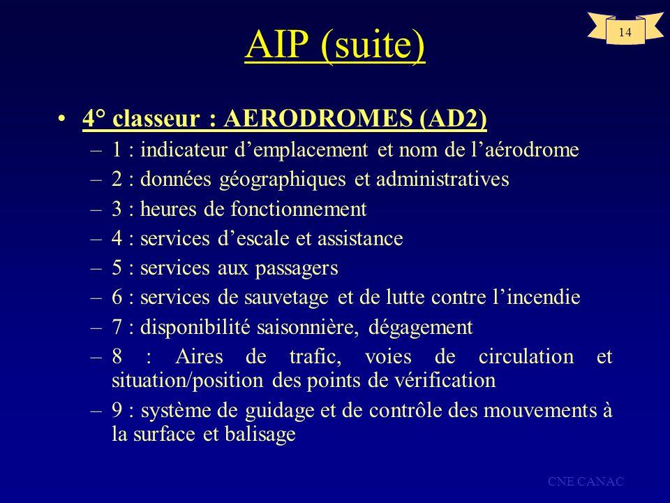 CNE CANAC 14 AIP (suite) 4° classeur : AERODROMES (AD2) –1 : indicateur demplacement et nom de laérodrome –2 : données géographiques et administrative