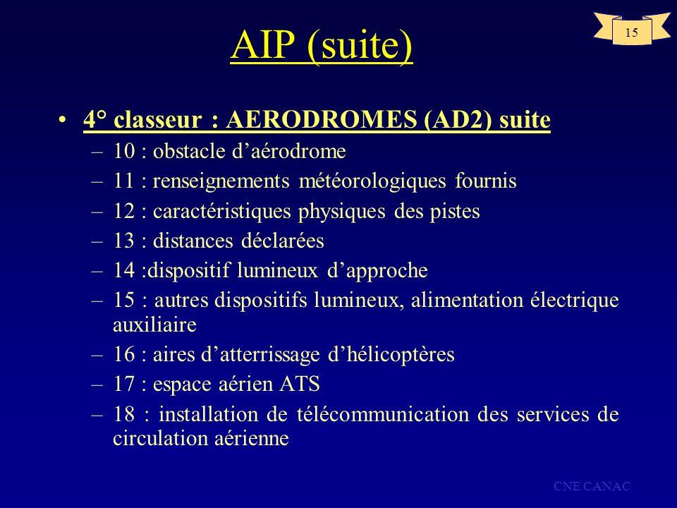 CNE CANAC 15 AIP (suite) 4° classeur : AERODROMES (AD2) suite –10 : obstacle daérodrome –11 : renseignements météorologiques fournis –12 : caractérist