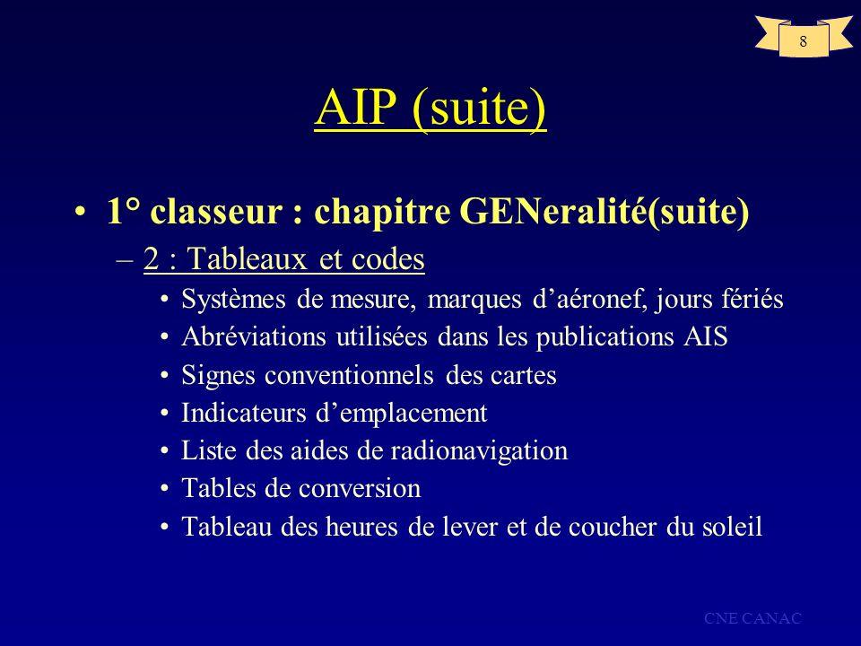 CNE CANAC 8 AIP (suite) 1° classeur : chapitre GENeralité(suite) –2 : Tableaux et codes Systèmes de mesure, marques daéronef, jours fériés Abréviation