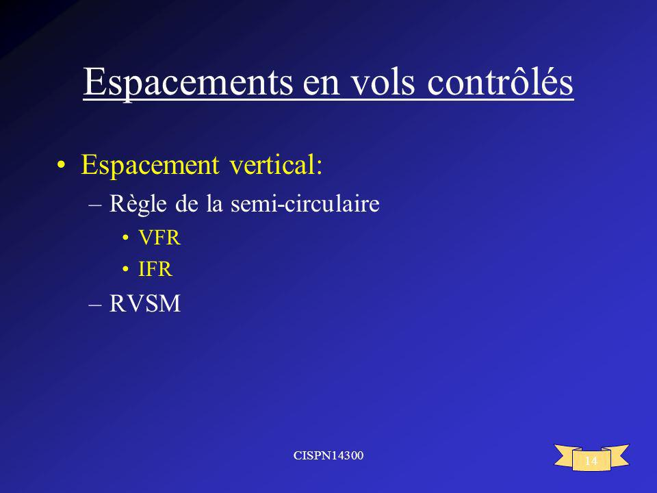 CISPN14300 14 Espacements en vols contrôlés Espacement vertical: –Règle de la semi-circulaire VFR IFR –RVSM