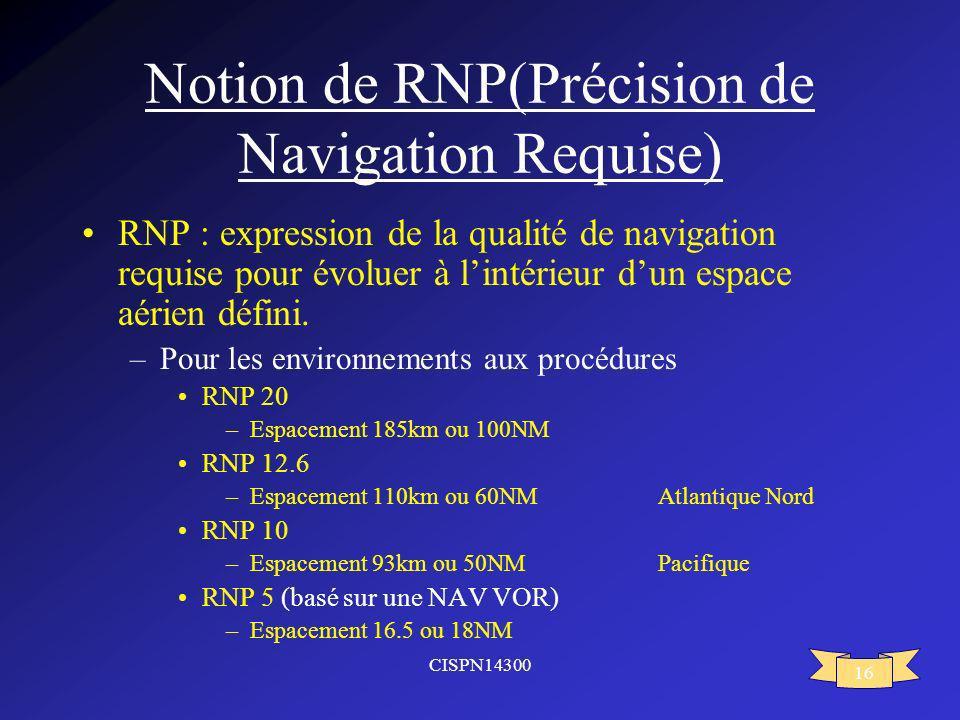 CISPN14300 16 Notion de RNP(Précision de Navigation Requise) RNP : expression de la qualité de navigation requise pour évoluer à lintérieur dun espace