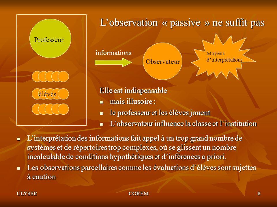ULYSSECOREM9 La seule solution consistait à associer le professeur et lobservateur dans la position dobservateurs et dexpérimentateurs; et donc de réduire lobjet de la recherche aux comportements des élèves dans des situations convenues.