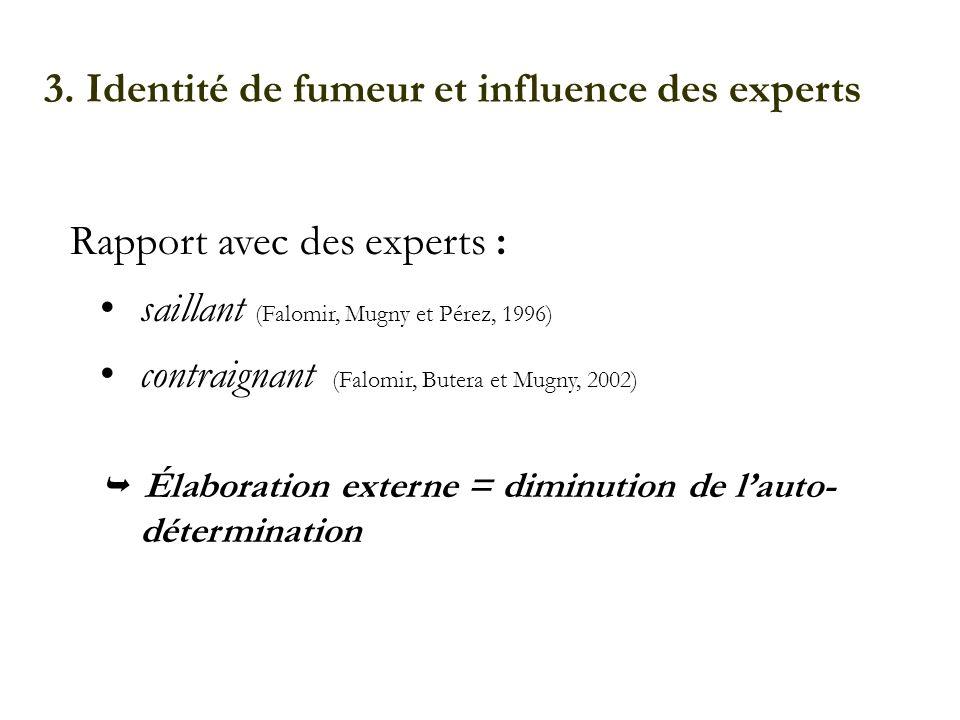 Rapport avec des experts : saillant (Falomir, Mugny et Pérez, 1996) contraignant (Falomir, Butera et Mugny, 2002) Élaboration externe = diminution de