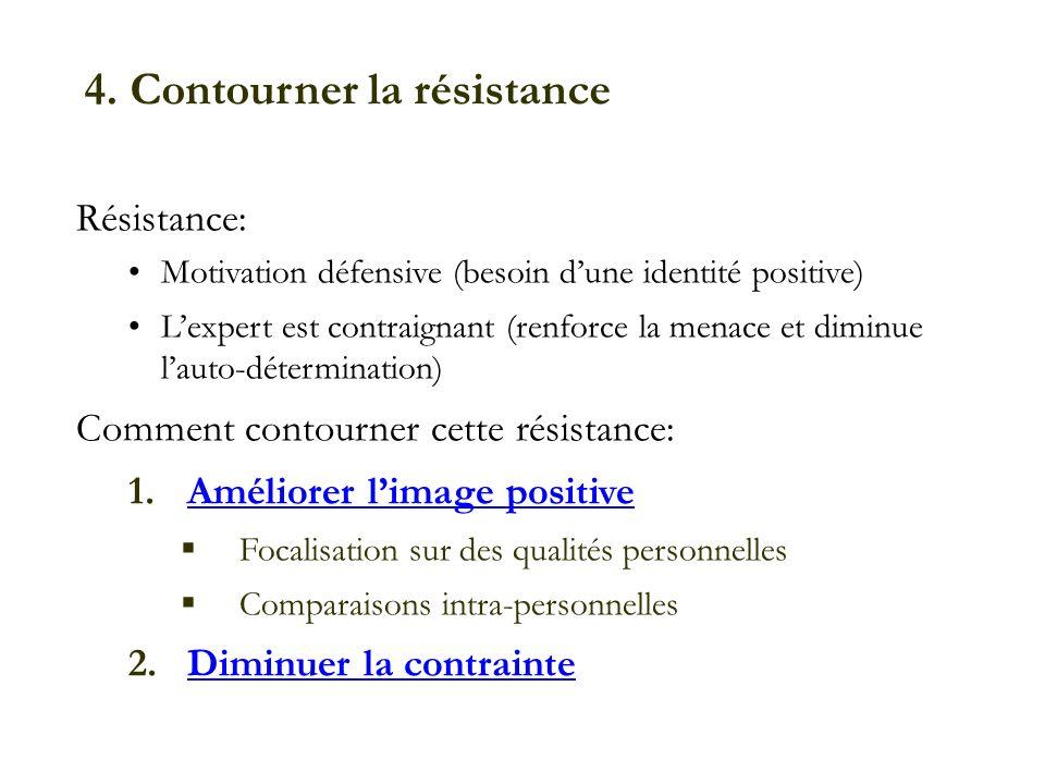 4. Contourner la résistance Résistance: Motivation défensive (besoin dune identité positive) Lexpert est contraignant (renforce la menace et diminue l