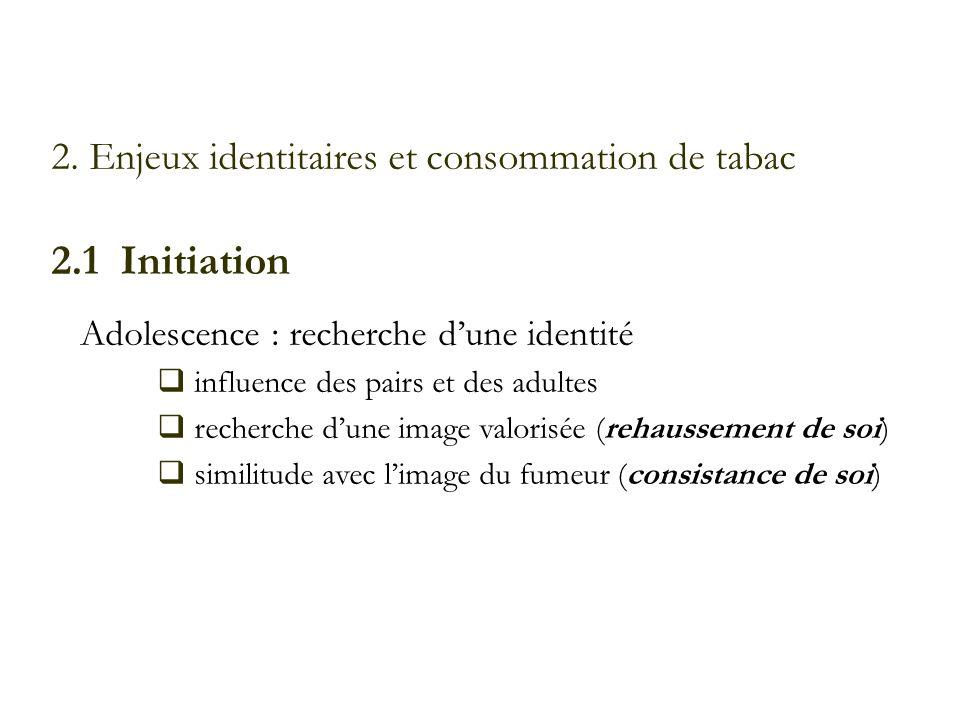 2. Enjeux identitaires et consommation de tabac 2.1 Initiation Adolescence : recherche dune identité influence des pairs et des adultes recherche dune