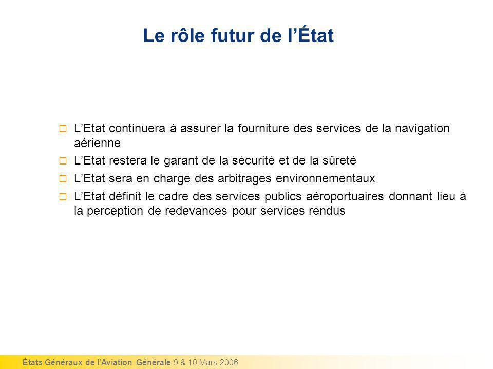 États Généraux de lAviation Générale 9 & 10 Mars 2006 Le rôle futur de lÉtat LEtat continuera à assurer la fourniture des services de la navigation aé