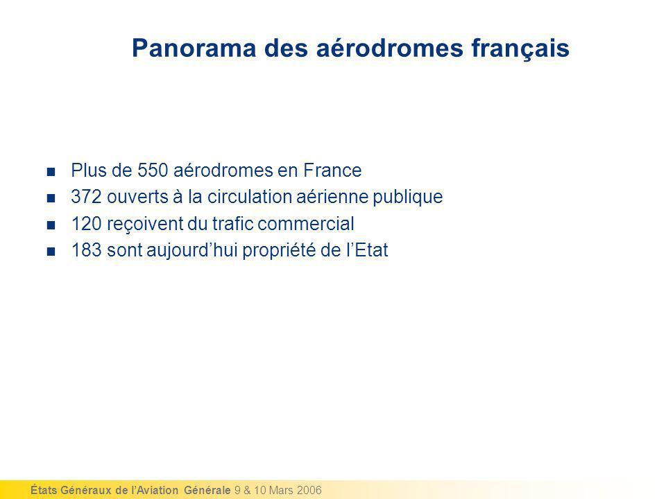 États Généraux de lAviation Générale 9 & 10 Mars 2006 Panorama des aérodromes français Plus de 550 aérodromes en France 372 ouverts à la circulation a