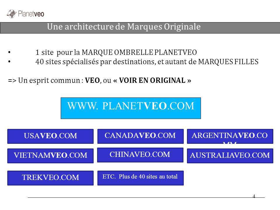 5 Le choix dune constellation de 40 sites spécialisés par destination => un effet domniprésence www.planetveo.com Des investissements majeurs dans les moteurs de recherche (SEO, SEM) et les bannières ciblées plutôt que dans le papier Résultat : les sites du Groupe Planetveo sont n°1 en référencement naturel sur la plupart des pays long courrier et génèrent plus d1 MILLION DE VISITEURS UNIQUE EN 2012 => Faites vous-mêmes le test sur ces quelques exemples de Requêtes : « voyage sur mesure », « voyage Chine », « voyage USA » www.google.fr www.google.fr 40 sites optimisés pour générer du « LEAD » : Formulaire de devisdevis Une visibilité maximale sur le WEB, génératrice de trafic et de leads