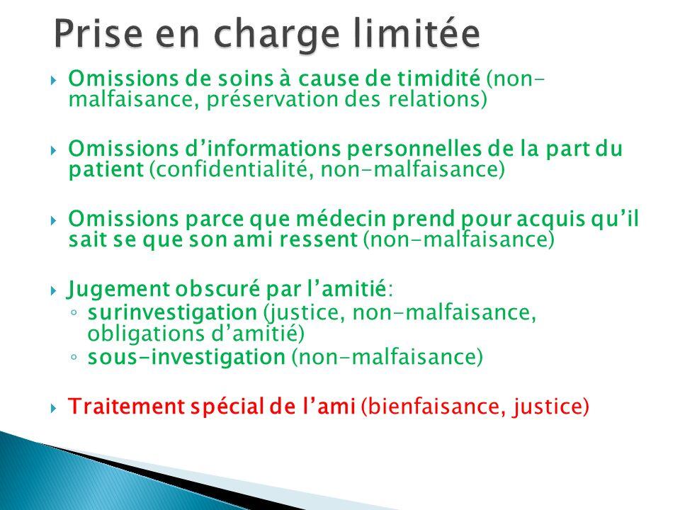 Omissions de soins à cause de timidité (non- malfaisance, préservation des relations) Omissions dinformations personnelles de la part du patient (conf