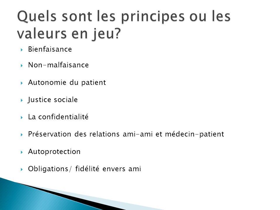 Bienfaisance Non-malfaisance Autonomie du patient Justice sociale La confidentialité Préservation des relations ami-ami et médecin-patient Autoprotect