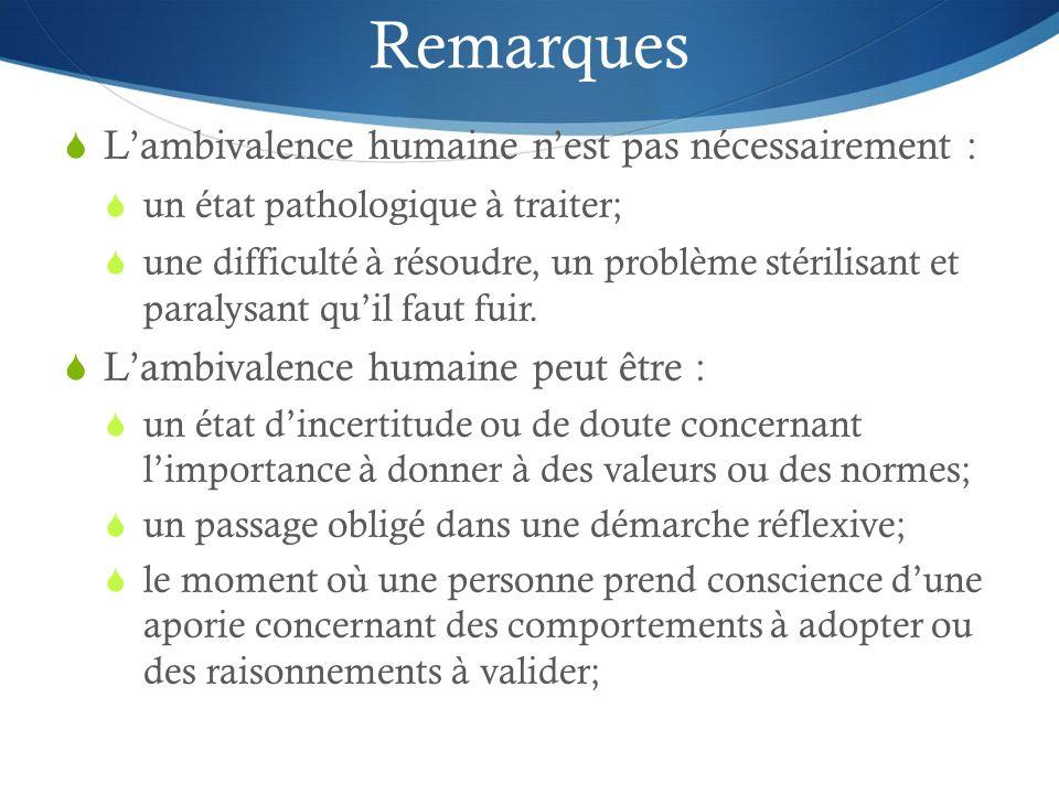 Remarques Lambivalence humaine nest pas nécessairement : un état pathologique à traiter; une difficulté à résoudre, un problème stérilisant et paralysant quil faut fuir.