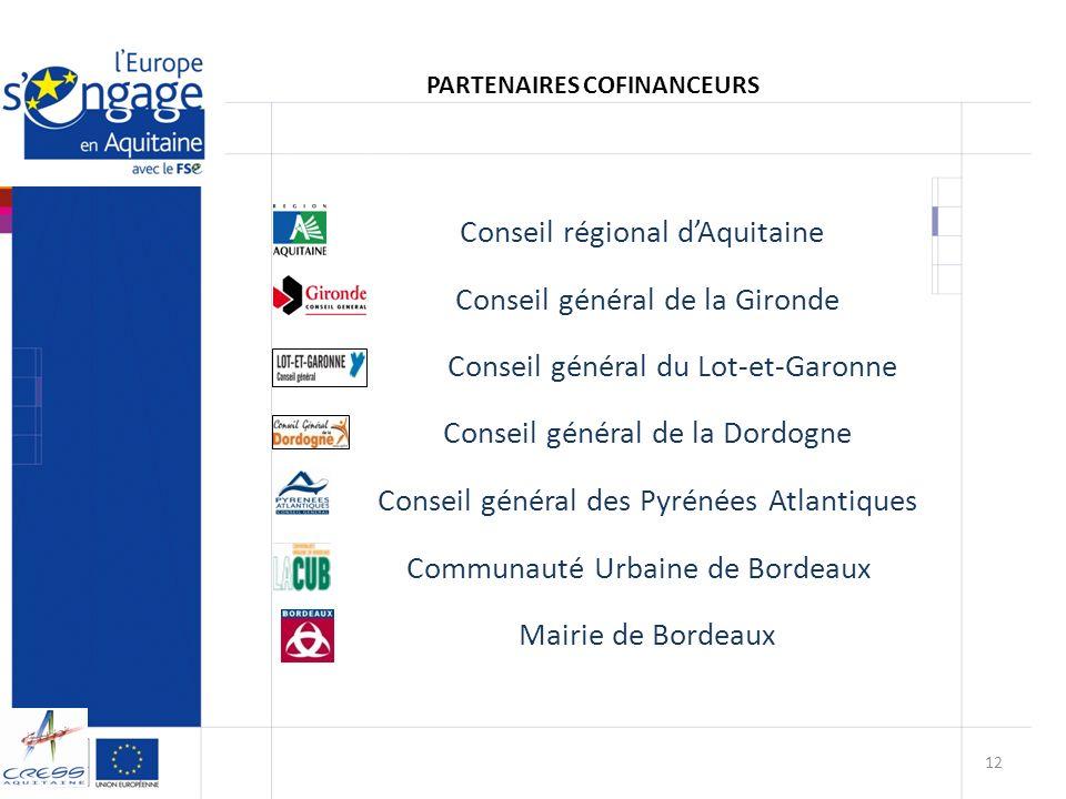 Conseil régional dAquitaine Conseil général de la Gironde Conseil général de la Dordogne Conseil général des Pyrénées Atlantiques Communauté Urbaine d