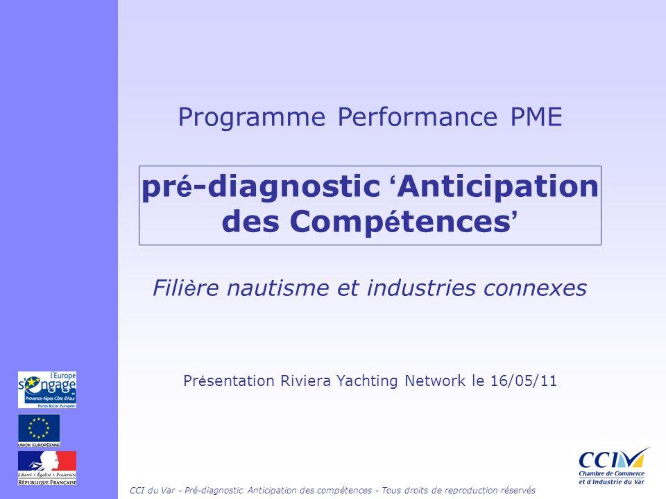 CCI du Var - Pré-diagnostic Anticipation des compétences - Tous droits de reproduction réservés Programme Performance PME pr é -diagnostic Anticipatio