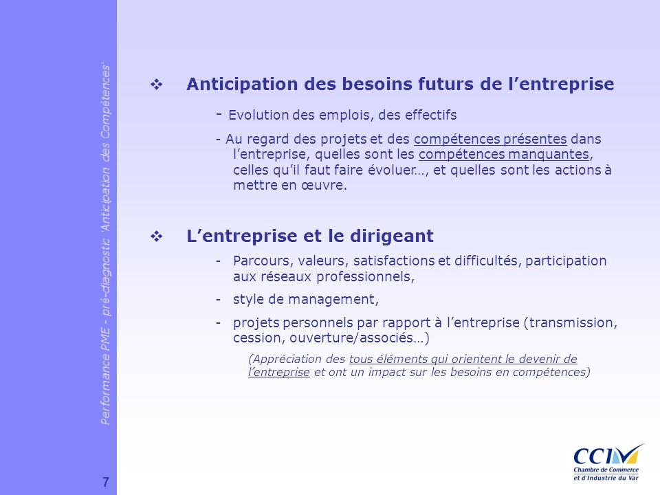 Anticipation des besoins futurs de lentreprise - Evolution des emplois, des effectifs - Au regard des projets et des compétences présentes dans lentre