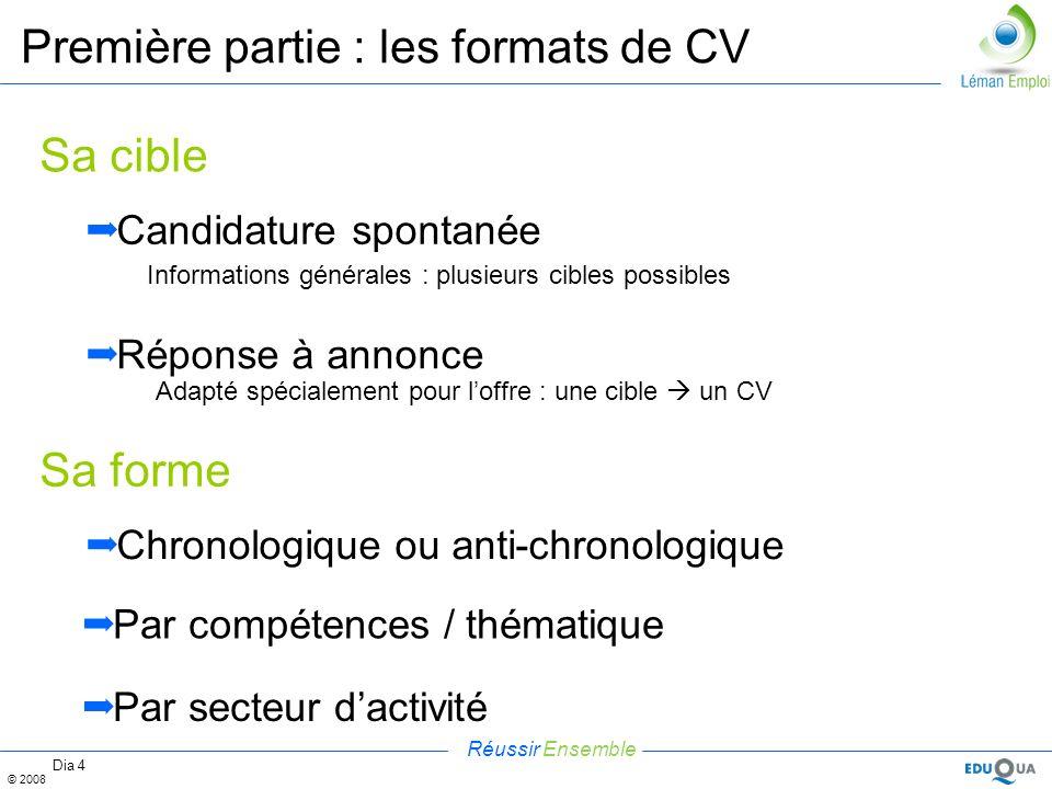 Define Curriculum Vitae Cv - Solomei.com