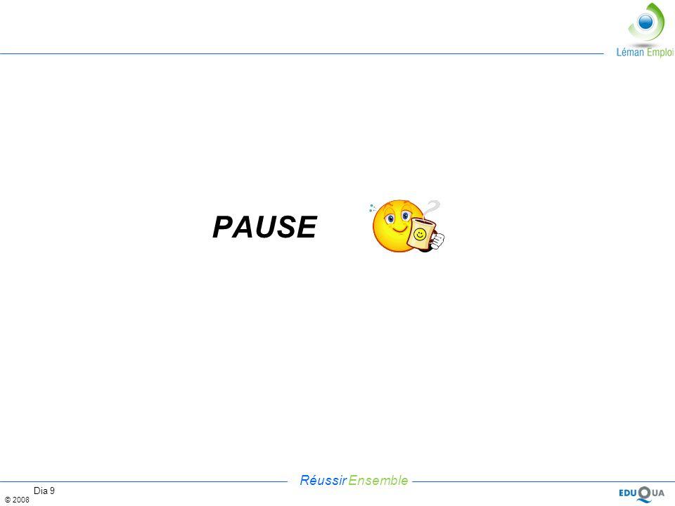 Réussir Ensemble © 2008 Dia 10 Deuxième partie : Les autres CV … Le CV original Le CV internet http://www.keonet.ch/fr/accueil-keonnected.html Une seule règle : Rester en accord avec son domaine et sa personnalité .