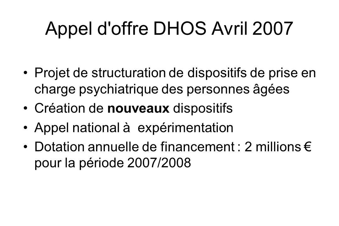 Appel d'offre DHOS Avril 2007 Projet de structuration de dispositifs de prise en charge psychiatrique des personnes âgées Création de nouveaux disposi