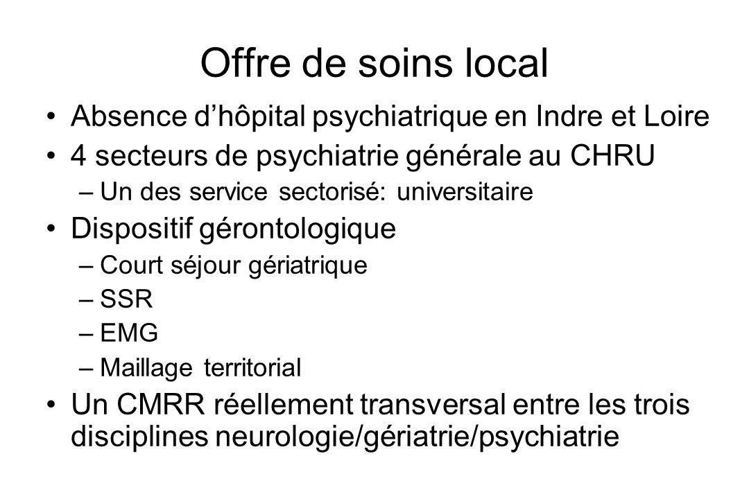 Offre de soins local Absence dhôpital psychiatrique en Indre et Loire 4 secteurs de psychiatrie générale au CHRU –Un des service sectorisé: universita