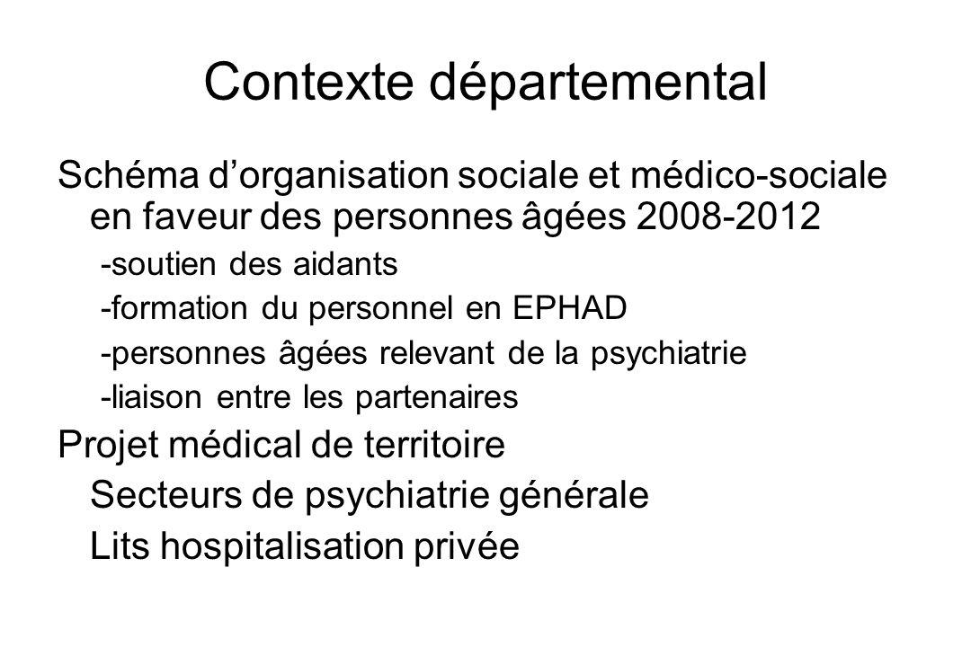 Contexte départemental Schéma dorganisation sociale et médico-sociale en faveur des personnes âgées 2008-2012 -soutien des aidants -formation du perso