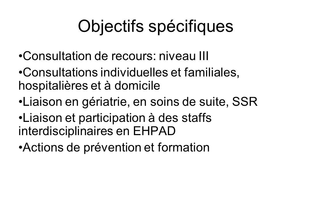 Objectifs spécifiques Consultation de recours: niveau III Consultations individuelles et familiales, hospitalières et à domicile Liaison en gériatrie,