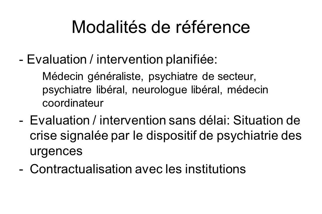 Modalités de référence - Evaluation / intervention planifiée: Médecin généraliste, psychiatre de secteur, psychiatre libéral, neurologue libéral, méde