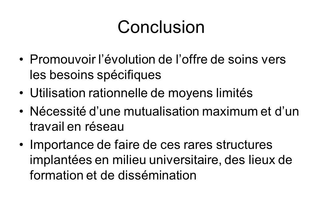 Conclusion Promouvoir lévolution de loffre de soins vers les besoins spécifiques Utilisation rationnelle de moyens limités Nécessité dune mutualisatio