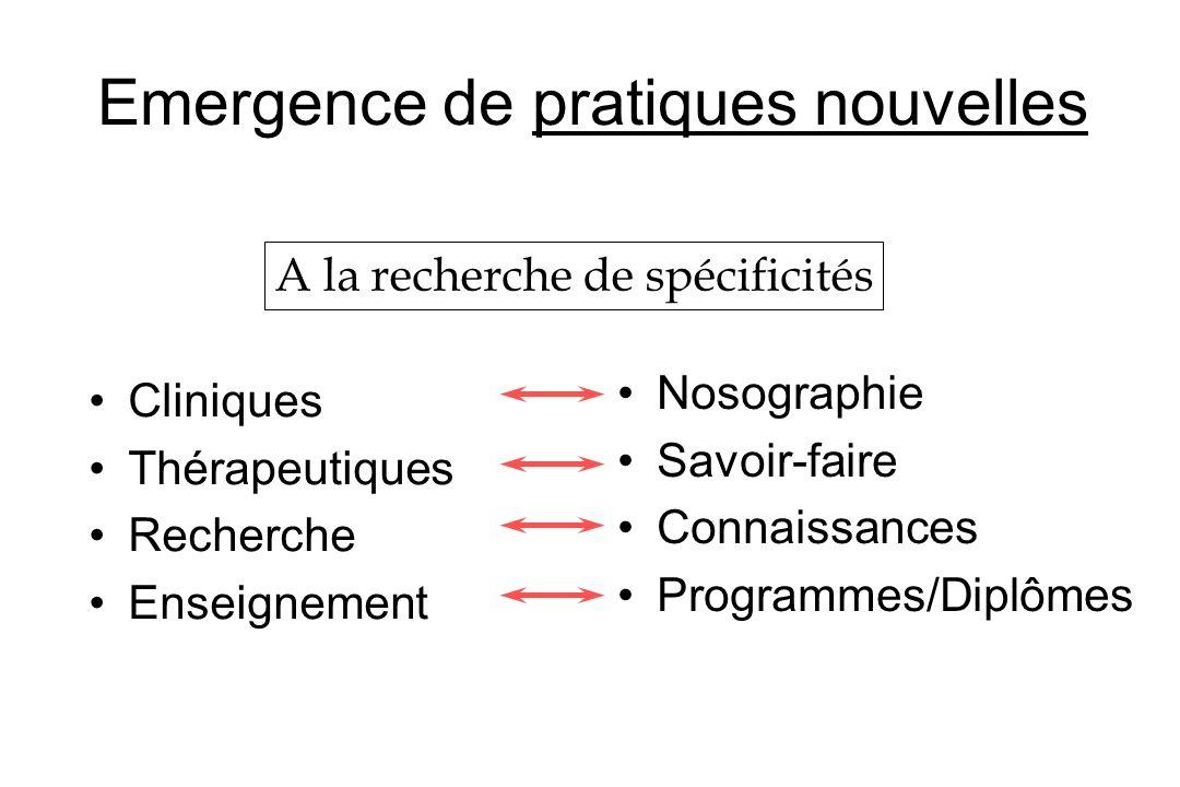 Emergence de pratiques nouvelles Cliniques Thérapeutiques Recherche Enseignement Nosographie Savoir-faire Connaissances Programmes/Diplômes A la reche