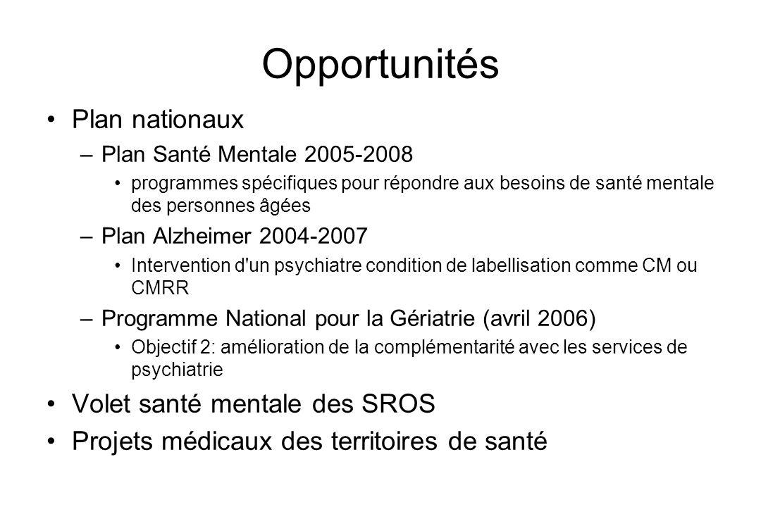 Opportunités Plan nationaux –Plan Santé Mentale 2005-2008 programmes spécifiques pour répondre aux besoins de santé mentale des personnes âgées –Plan