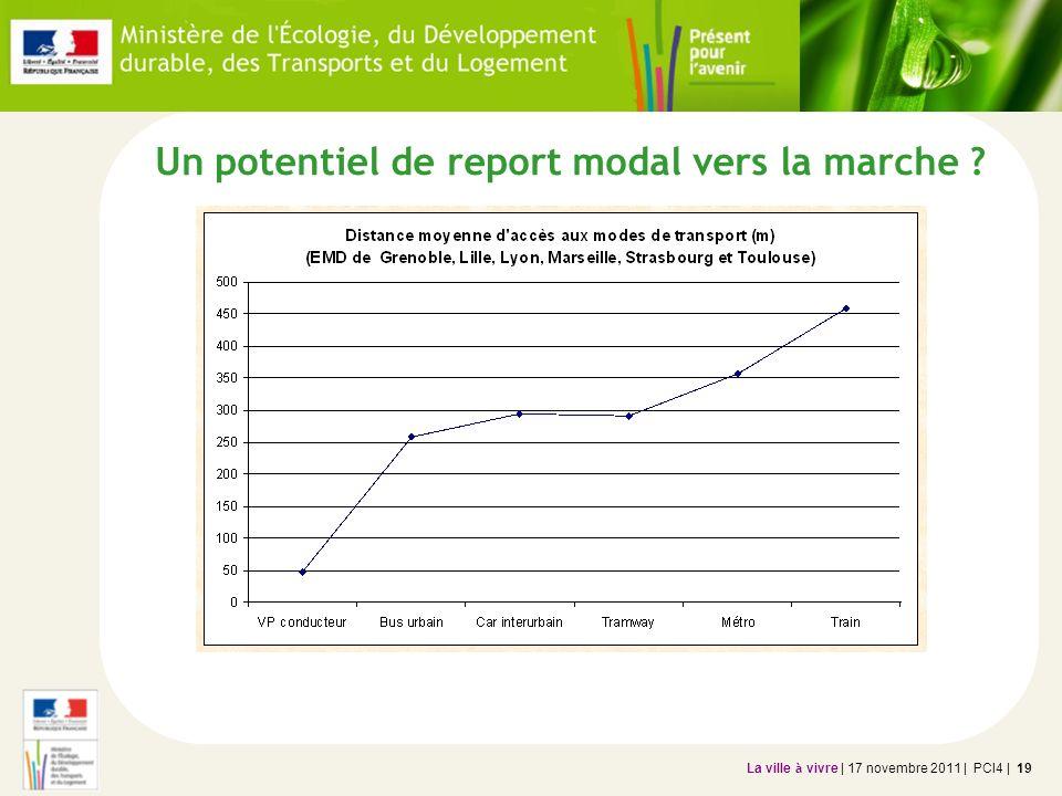 La ville à vivre | 17 novembre 2011 | PCI4 | 19 Un potentiel de report modal vers la marche ? EMD Bordeaux 2009