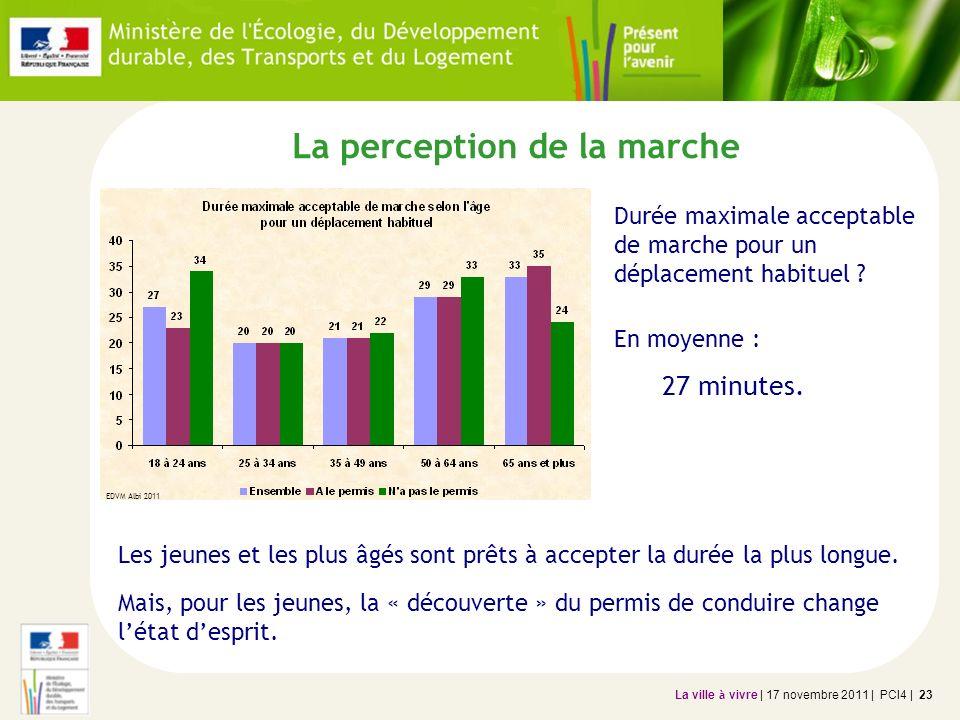 La ville à vivre | 17 novembre 2011 | PCI4 | 23 La perception de la marche Durée maximale acceptable de marche pour un déplacement habituel ? EDVM Alb