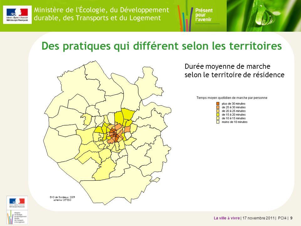 La ville à vivre | 17 novembre 2011 | PCI4 | 9 Des pratiques qui différent selon les territoires Durée moyenne de marche selon le territoire de réside