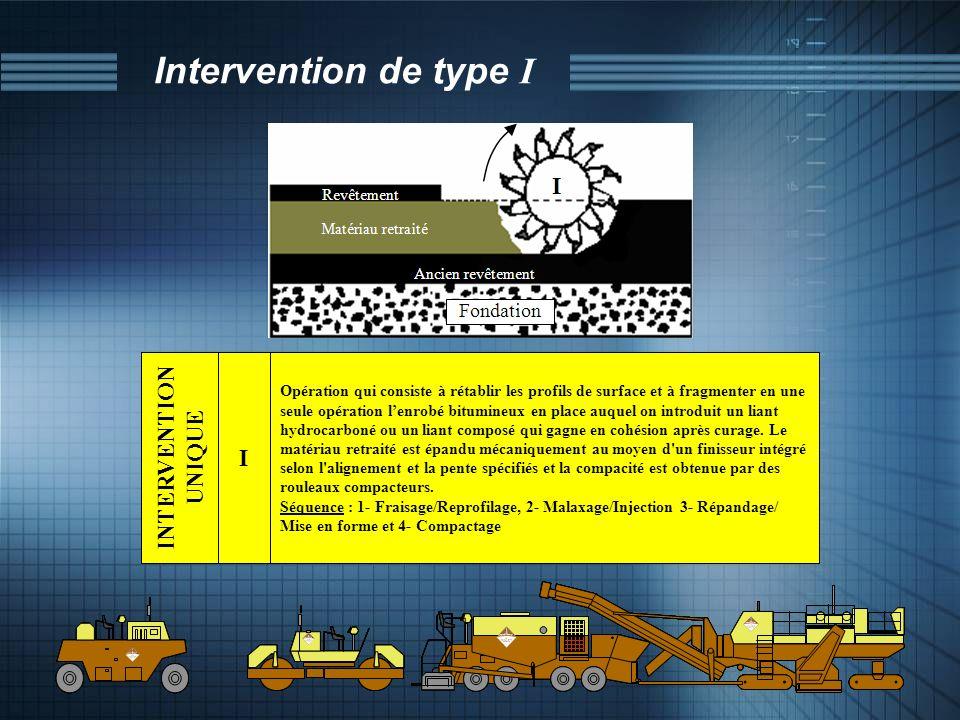 Intervention de type I Opération qui consiste à rétablir les profils de surface et à fragmenter en une seule opération lenrobé bitumineux en place auq