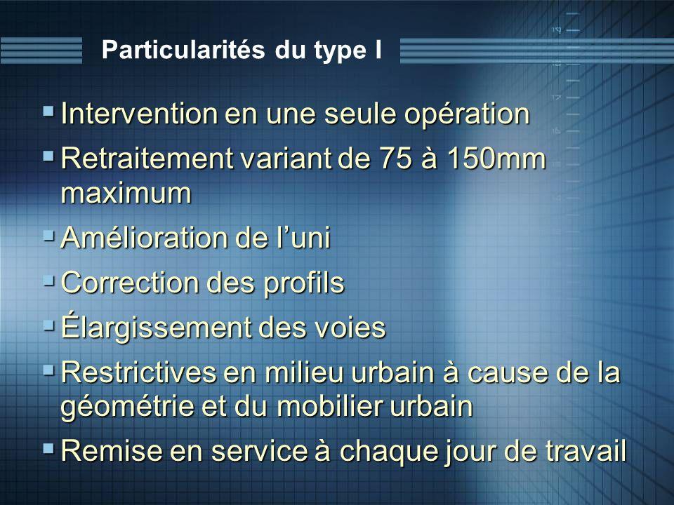 Particularités du type I Intervention en une seule opération Intervention en une seule opération Retraitement variant de 75 à 150mm maximum Retraiteme