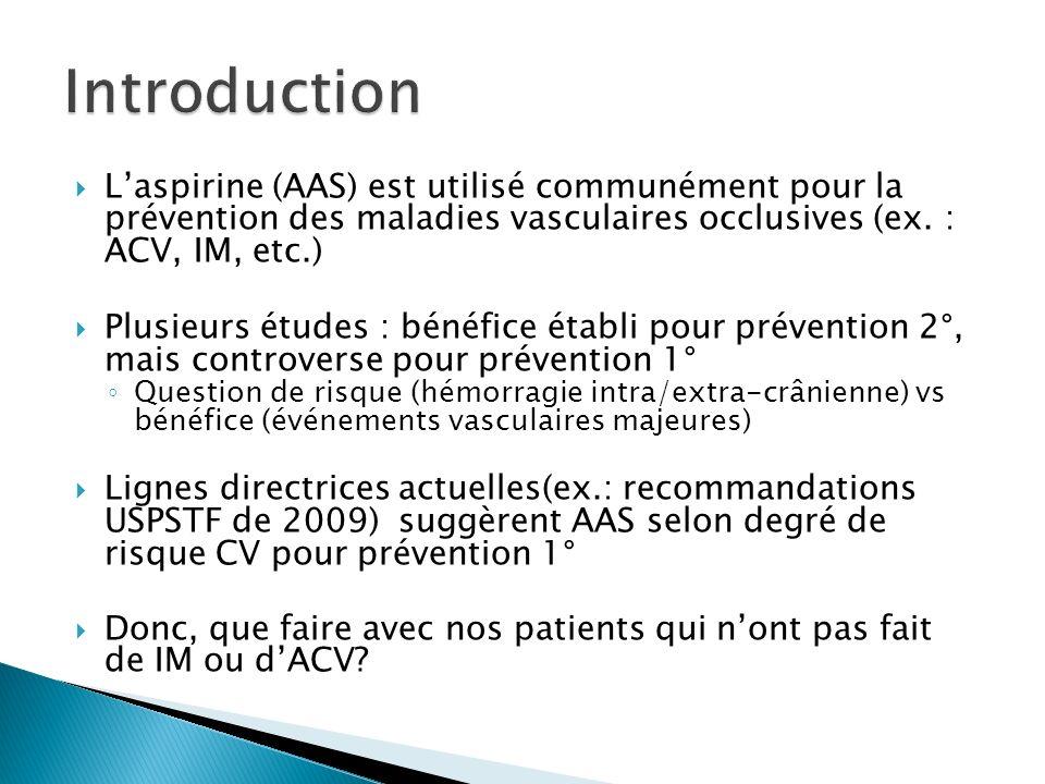 Laspirine (AAS) est utilisé communément pour la prévention des maladies vasculaires occlusives (ex. : ACV, IM, etc.) Plusieurs études : bénéfice établ