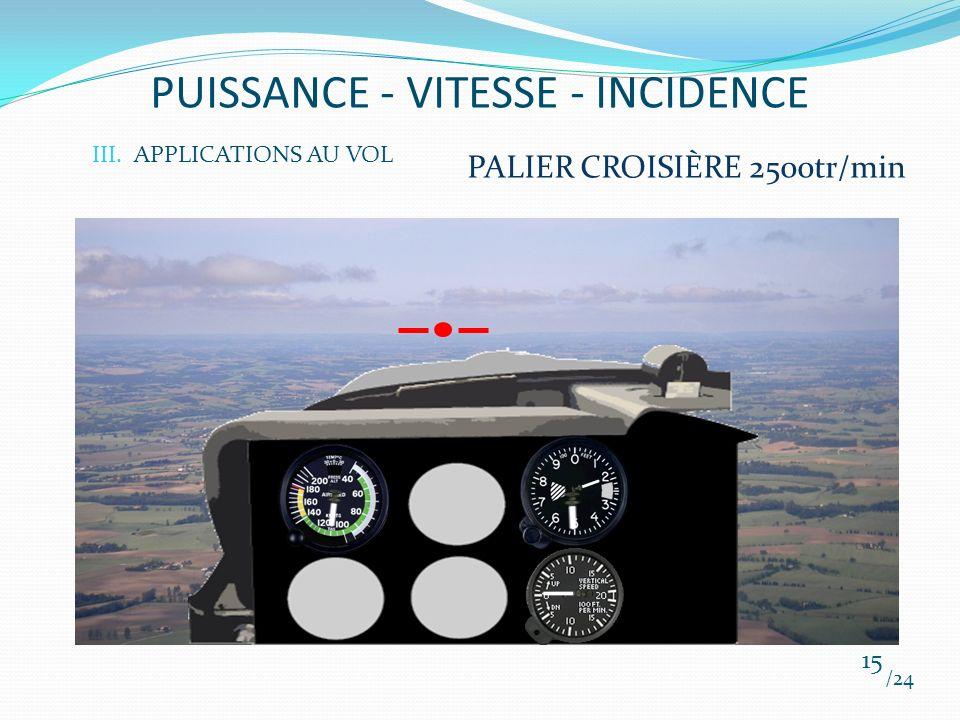 PUISSANCE - VITESSE - INCIDENCE /24 15 III.APPLICATIONS AU VOL PALIER CROISIÈRE 2500tr/min