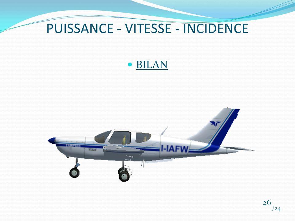 PUISSANCE - VITESSE - INCIDENCE BILAN /24 26