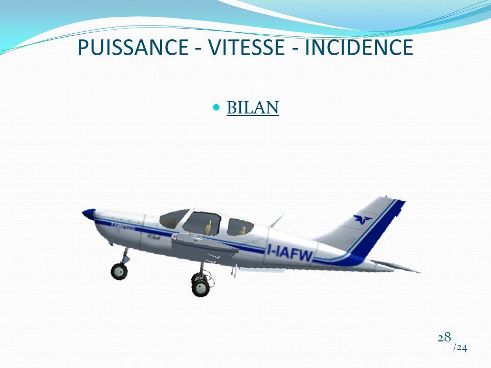 PUISSANCE - VITESSE - INCIDENCE BILAN /24 28