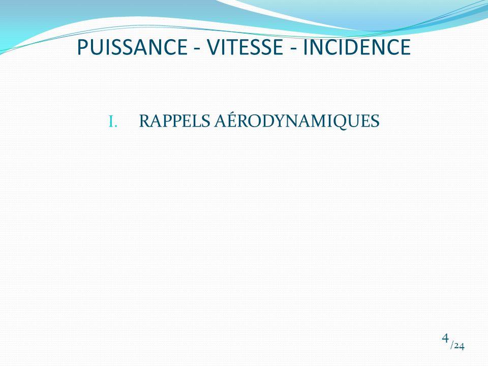 PUISSANCE - VITESSE - INCIDENCE I. RAPPELS AÉRODYNAMIQUES /24 4