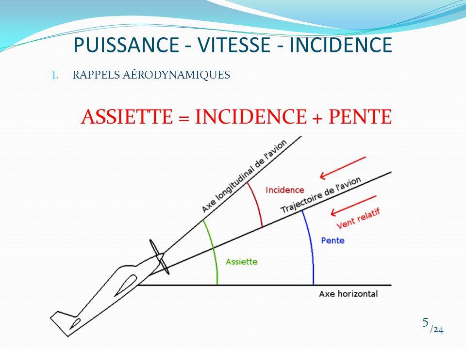 PUISSANCE - VITESSE - INCIDENCE /24 5 ASSIETTE = INCIDENCE + PENTE I.RAPPELS AÉRODYNAMIQUES